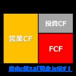 FCF=営業CF+投資CF